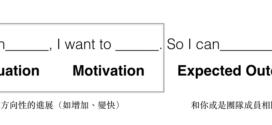 〔演講思考〕HPX Talk 36:誰是我的用戶?在職場合作中應用「用途理論」